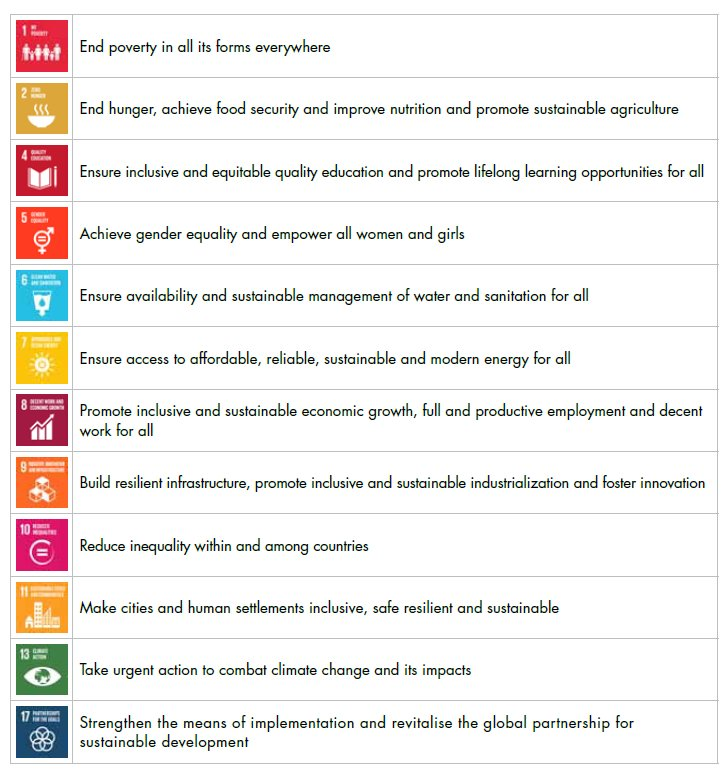 CDB's Borrowing Member Countries are focused on attaining 12 of the 17 United Nations Sustainable Development Goal targets.