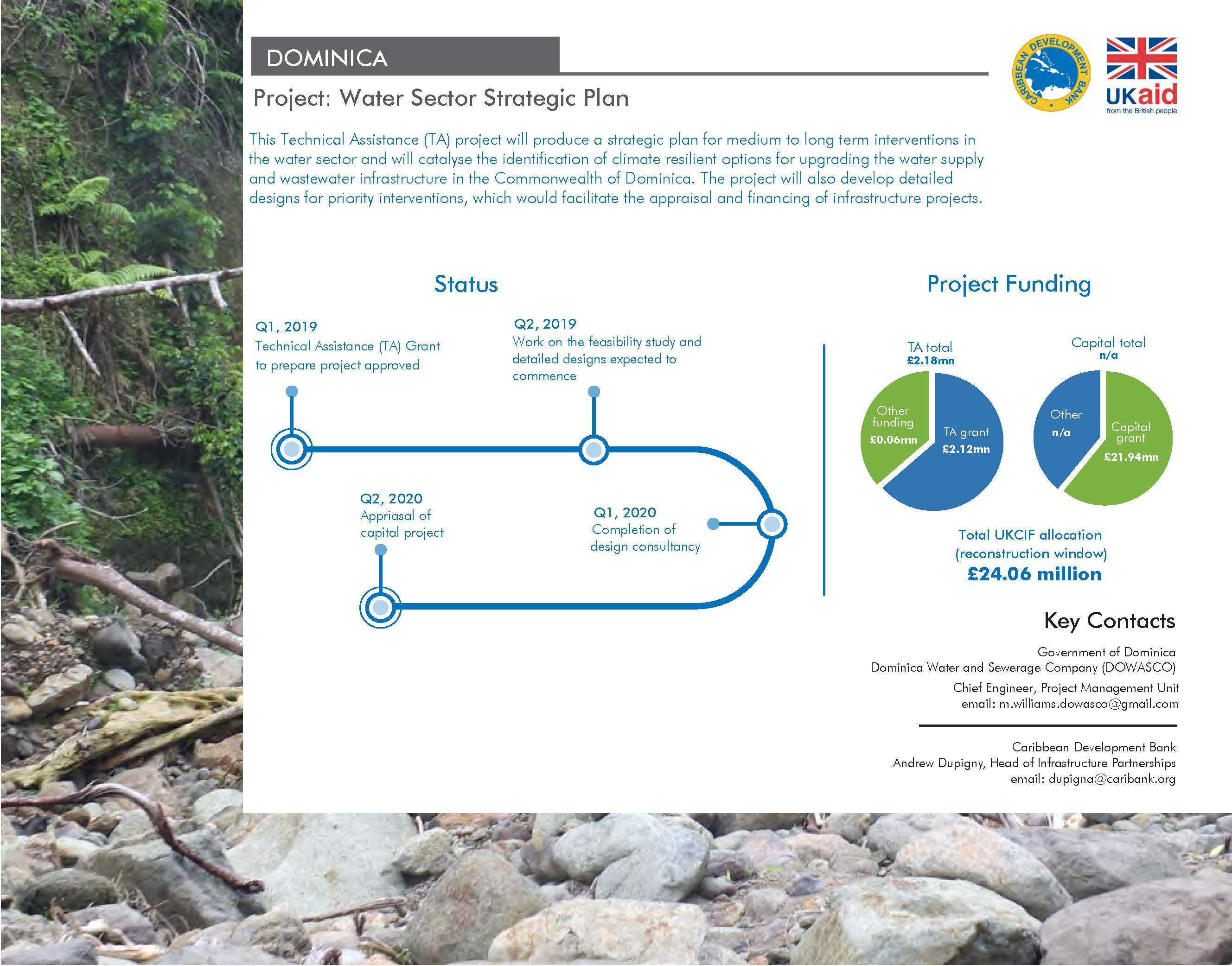 project profile with background image of a rocky area with text and charts against white backdrop