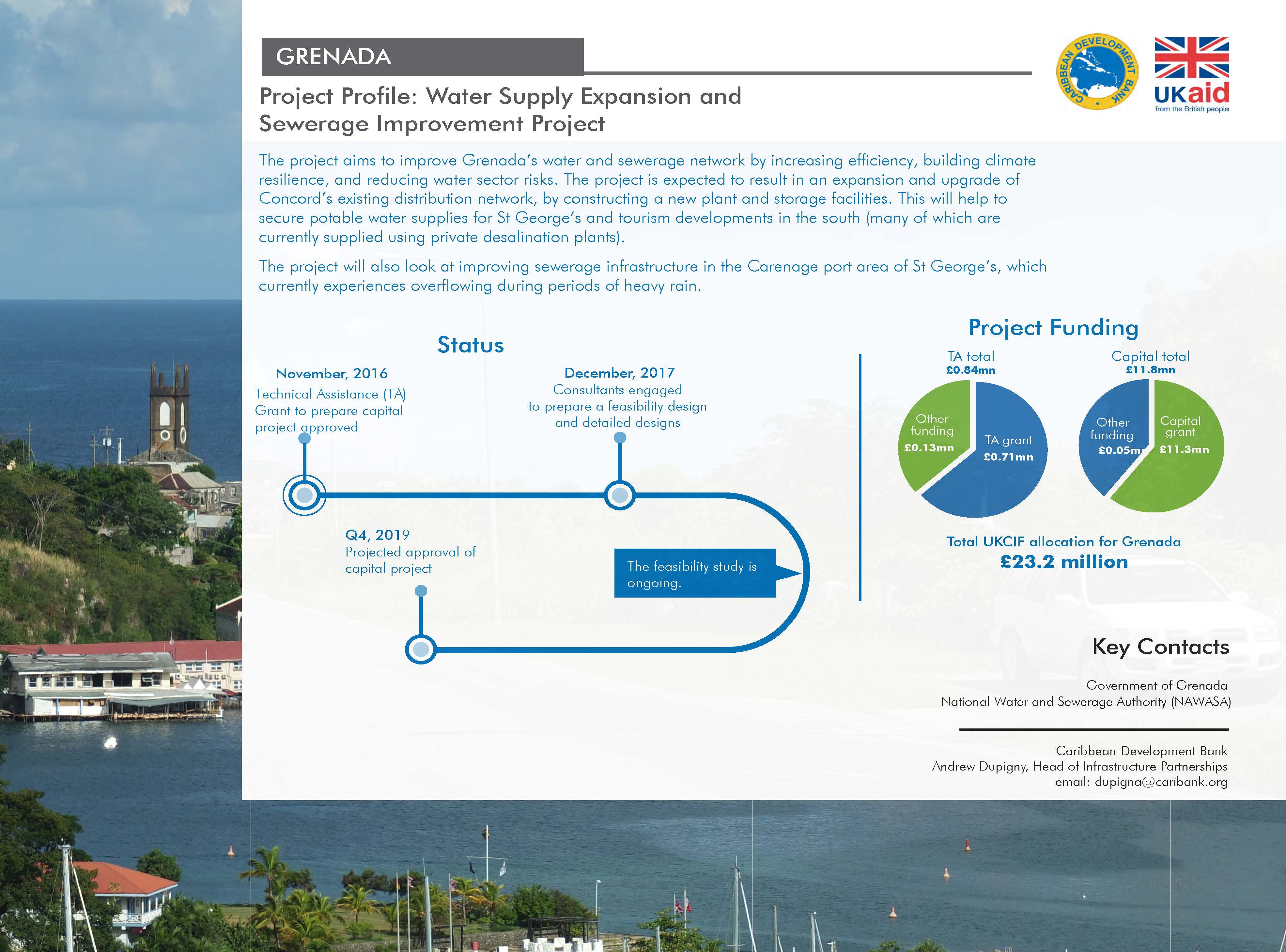 project profile with background image of a harbour in Grenada with text and charts against white backdrop