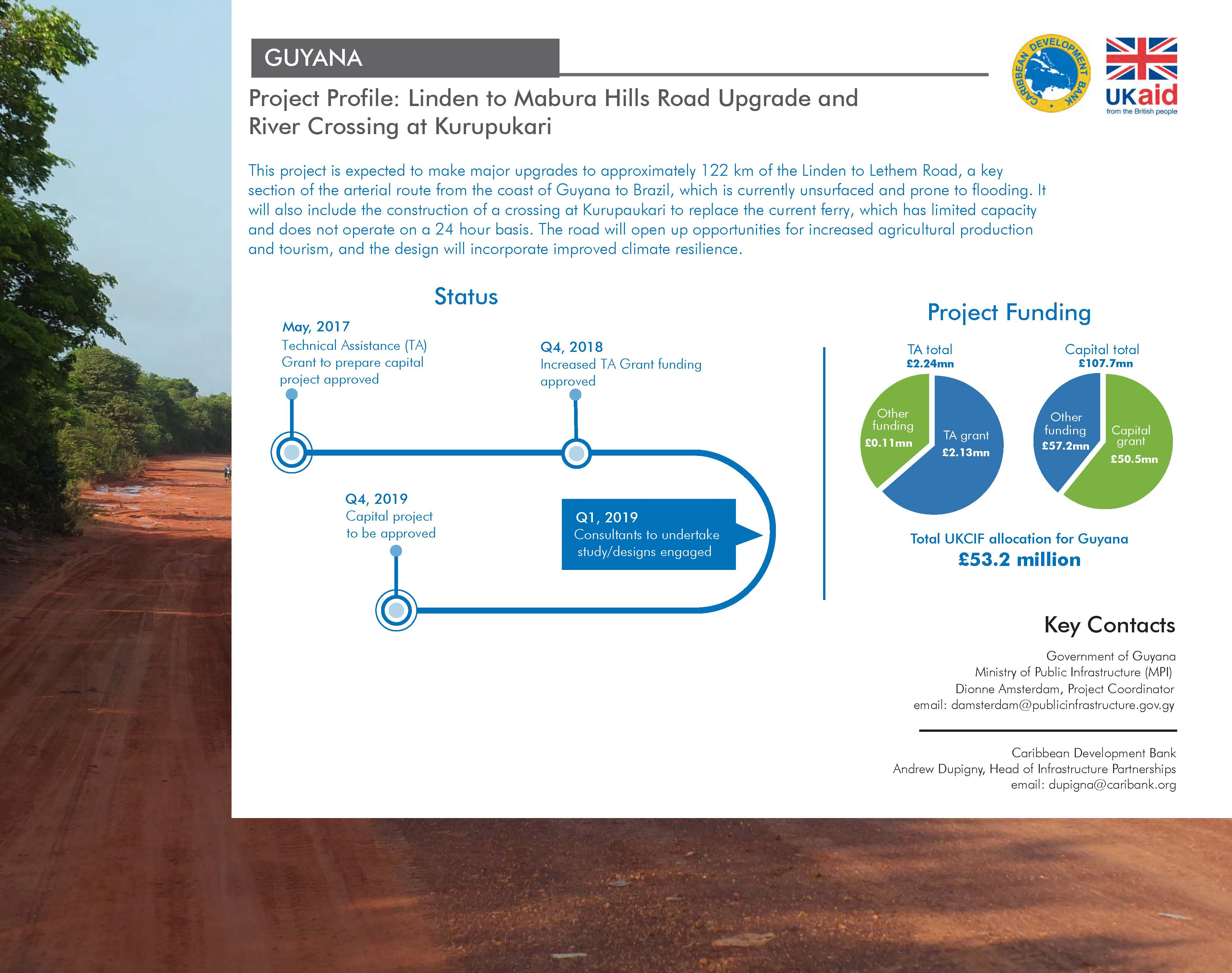 project profile with background image of a dirt road with text and charts against white backdrop